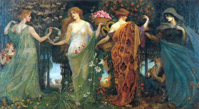 feminin astrologi